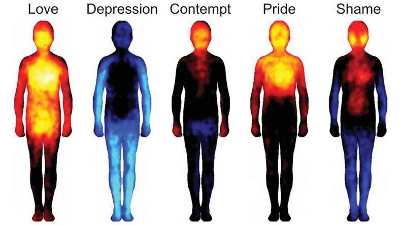 emoțiile și culorile lor